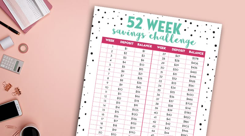 photo regarding 52 Week Money Challenge Printable named Absolutely free 52 7 days Discounts Concern Printable - Gorgeous Planner