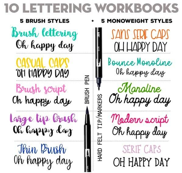 10 Lettering Workbooks - Monoline Lettering and Brush Lettering