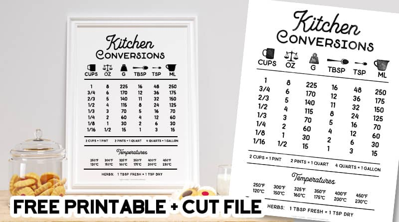 Free Printable Kitchen Conversion Chart